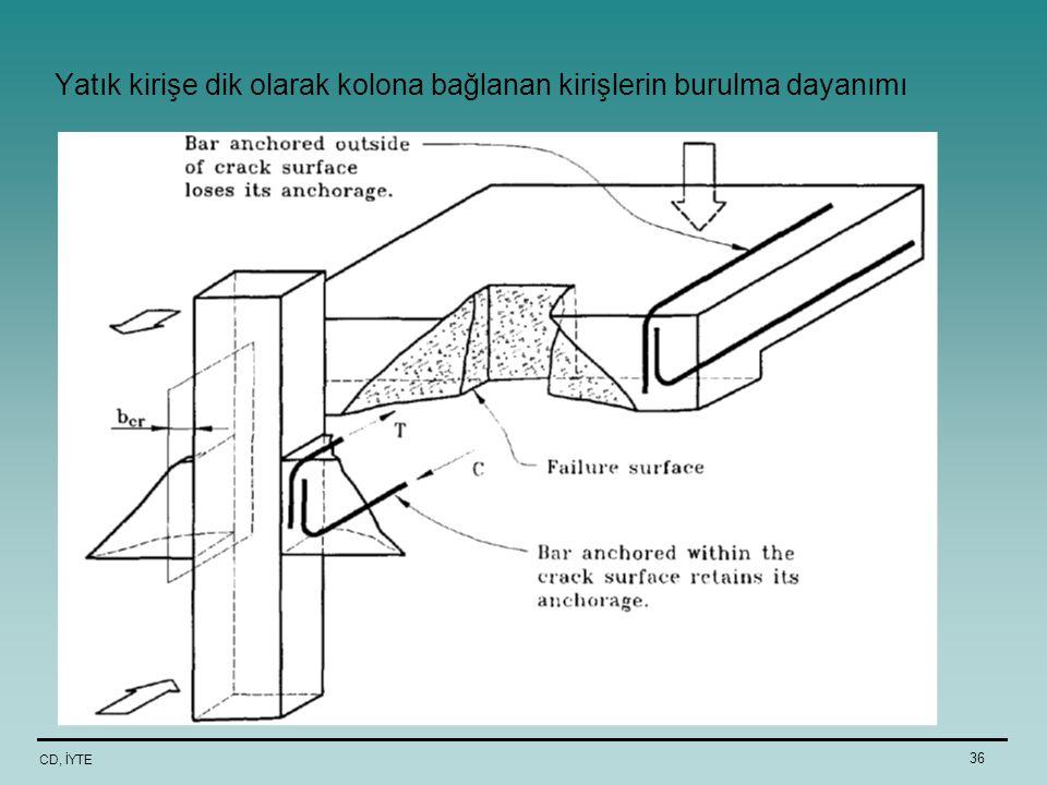 Yatık kirişe dik olarak kolona bağlanan kirişlerin burulma dayanımı