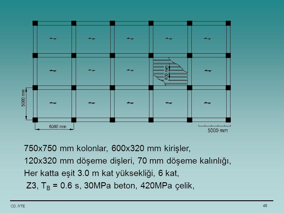 750x750 mm kolonlar, 600x320 mm kirişler,