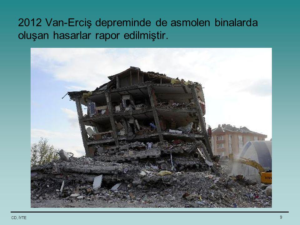 2012 Van-Erciş depreminde de asmolen binalarda oluşan hasarlar rapor edilmiştir.