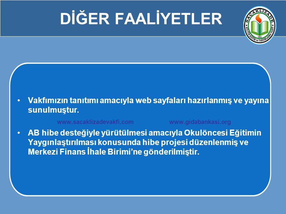www.sacaklizadevakfi.com www.gidabankasi.org