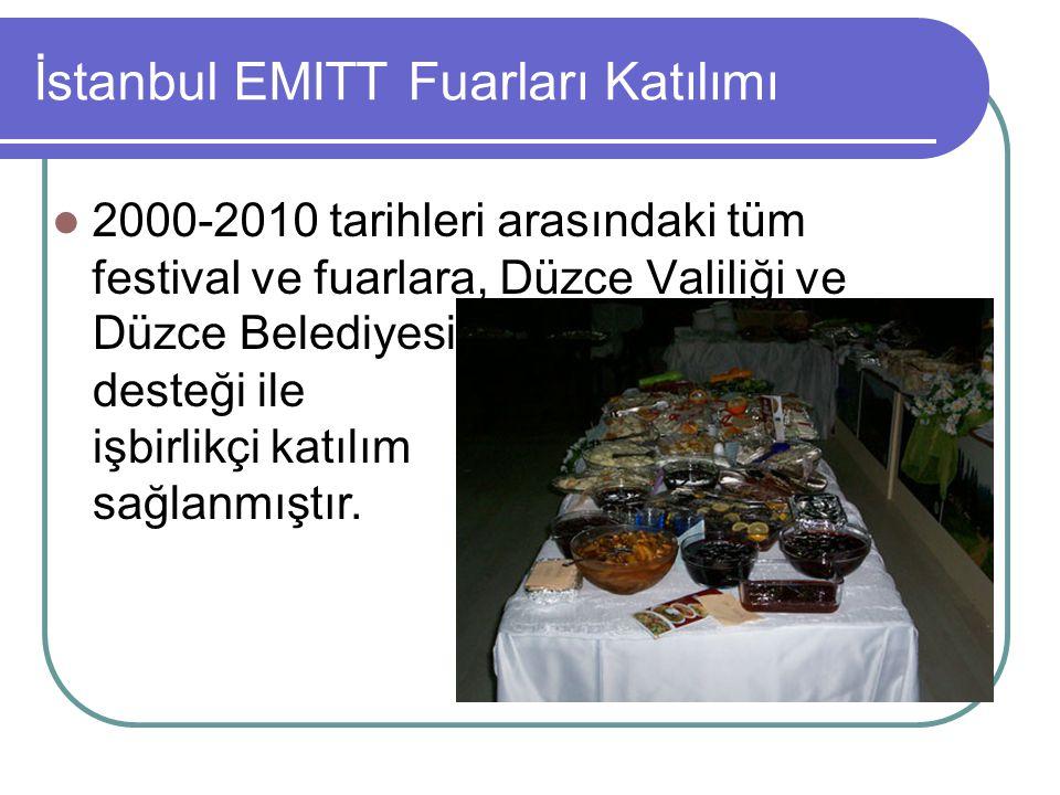 İstanbul EMITT Fuarları Katılımı