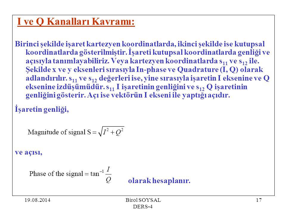 I ve Q Kanalları Kavramı:
