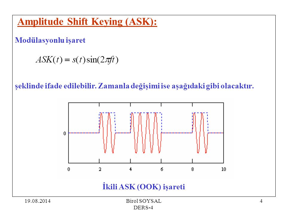 Amplitude Shift Keying (ASK):