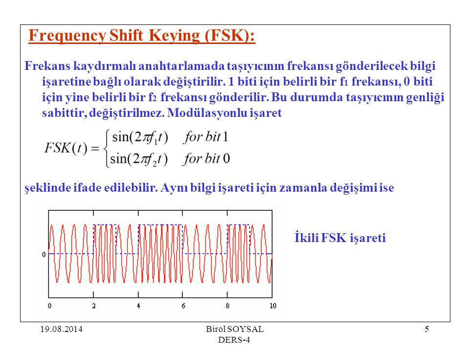 Frequency Shift Keying (FSK):