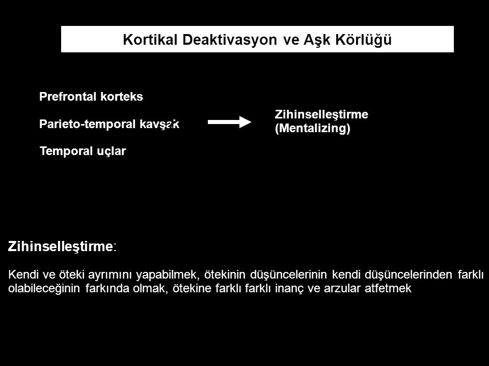 Kortikal Deaktivasyon ve Aşk Körlüğü