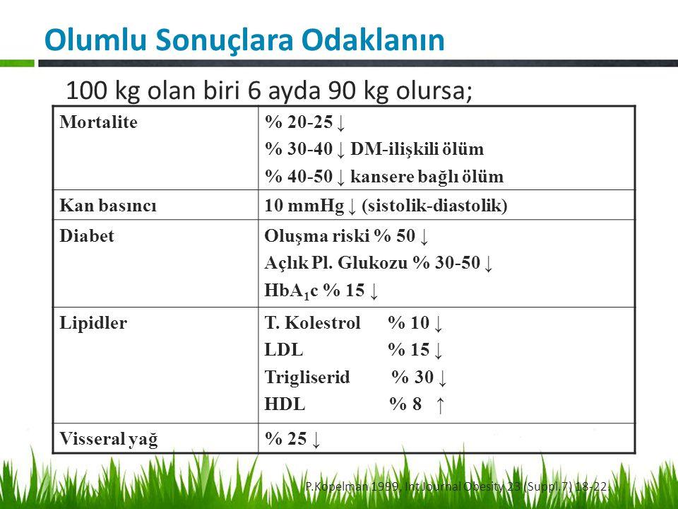 100 kg olan biri 6 ayda 90 kg olursa;