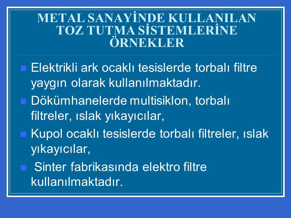 METAL SANAYİNDE KULLANILAN TOZ TUTMA SİSTEMLERİNE ÖRNEKLER