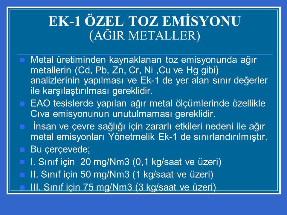 EK-1 ÖZEL TOZ EMİSYONU (AĞIR METALLER)