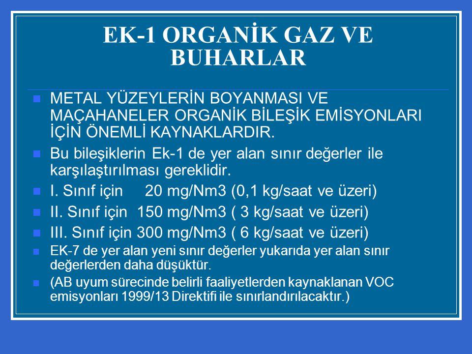EK-1 ORGANİK GAZ VE BUHARLAR