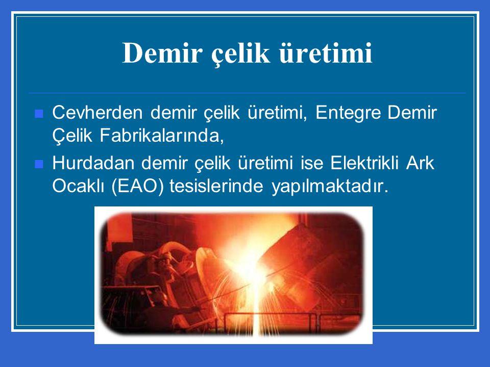 Demir çelik üretimi Cevherden demir çelik üretimi, Entegre Demir Çelik Fabrikalarında,