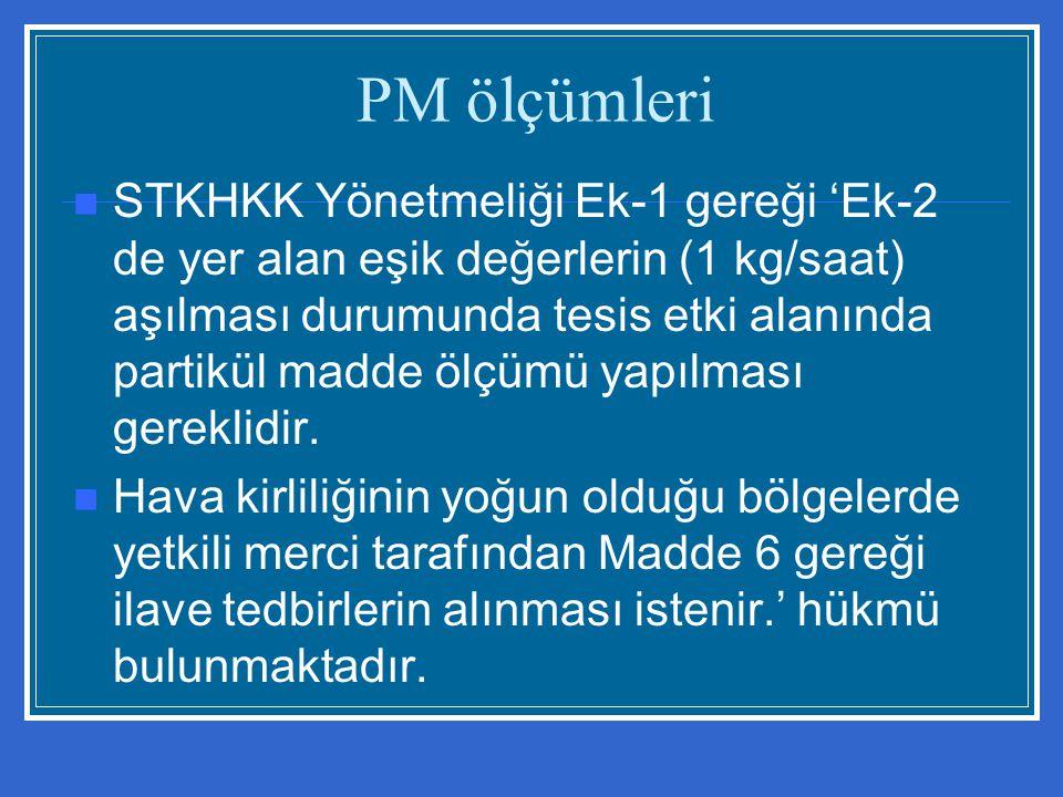 PM ölçümleri