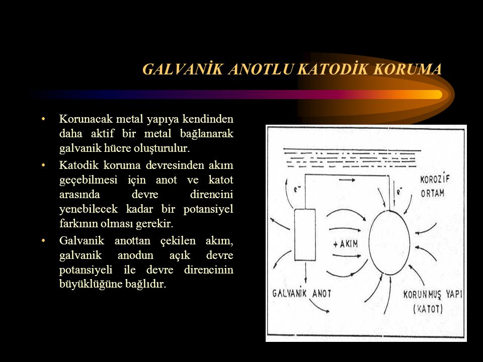 GALVANİK ANOTLU KATODİK KORUMA