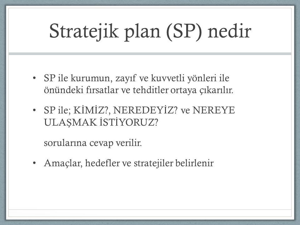 Stratejik plan (SP) nedir