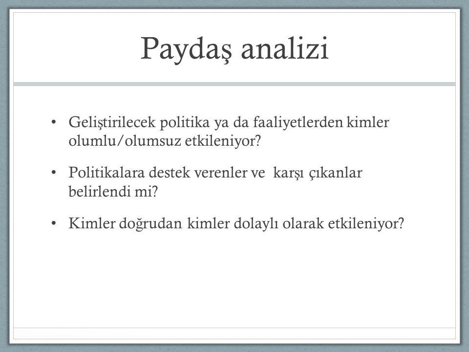 Paydaş analizi Geliştirilecek politika ya da faaliyetlerden kimler olumlu/olumsuz etkileniyor