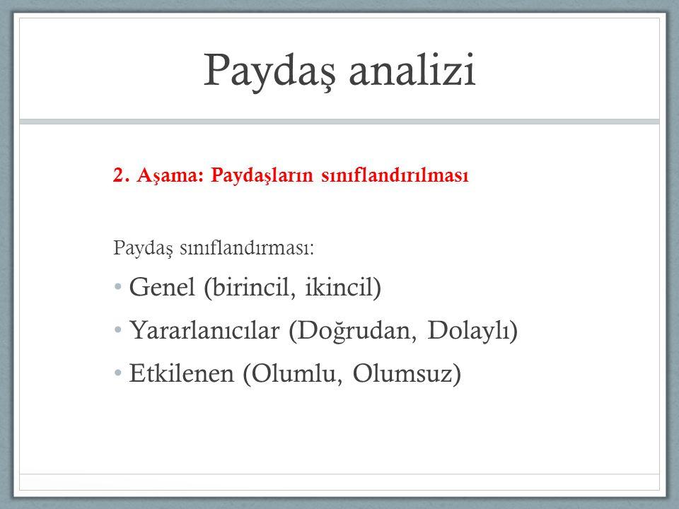 Paydaş analizi Genel (birincil, ikincil)