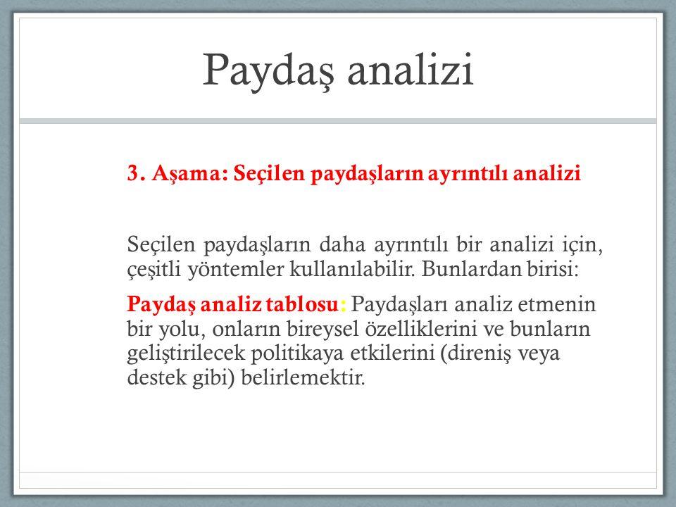 Paydaş analizi 3. Aşama: Seçilen paydaşların ayrıntılı analizi