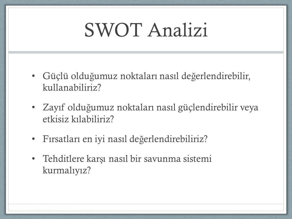 SWOT Analizi Güçlü olduğumuz noktaları nasıl değerlendirebilir, kullanabiliriz