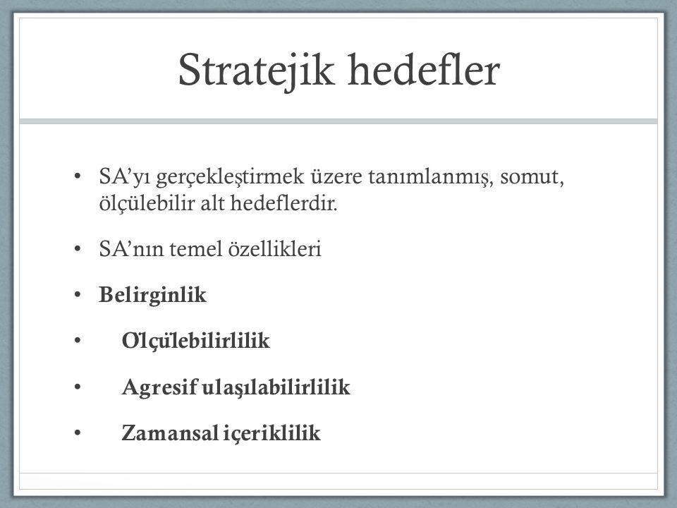 Stratejik hedefler SA'yı gerçekleştirmek üzere tanımlanmış, somut, ölçülebilir alt hedeflerdir. SA'nın temel özellikleri.