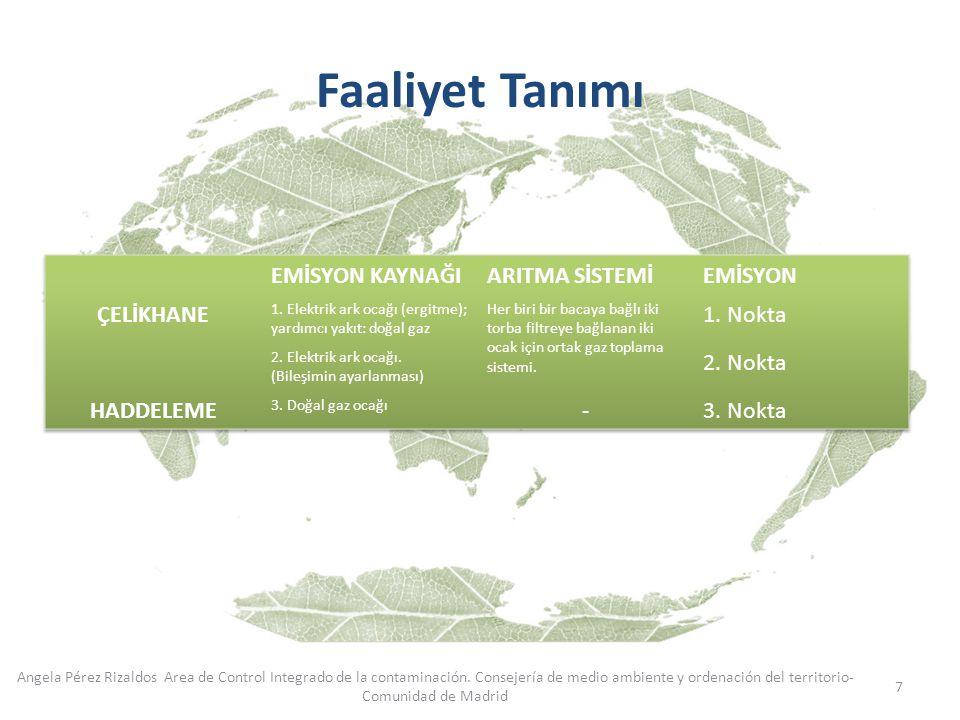 Faaliyet Tanımı EMİSYON KAYNAĞI ARITMA SİSTEMİ EMİSYON ÇELİKHANE