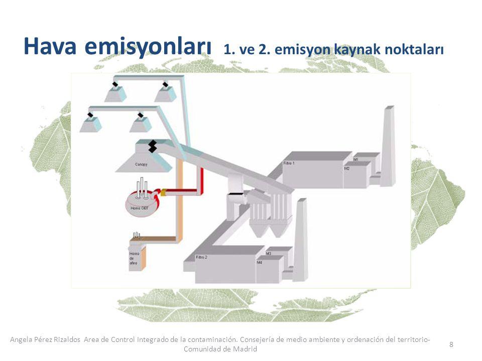 Hava emisyonları 1. ve 2. emisyon kaynak noktaları