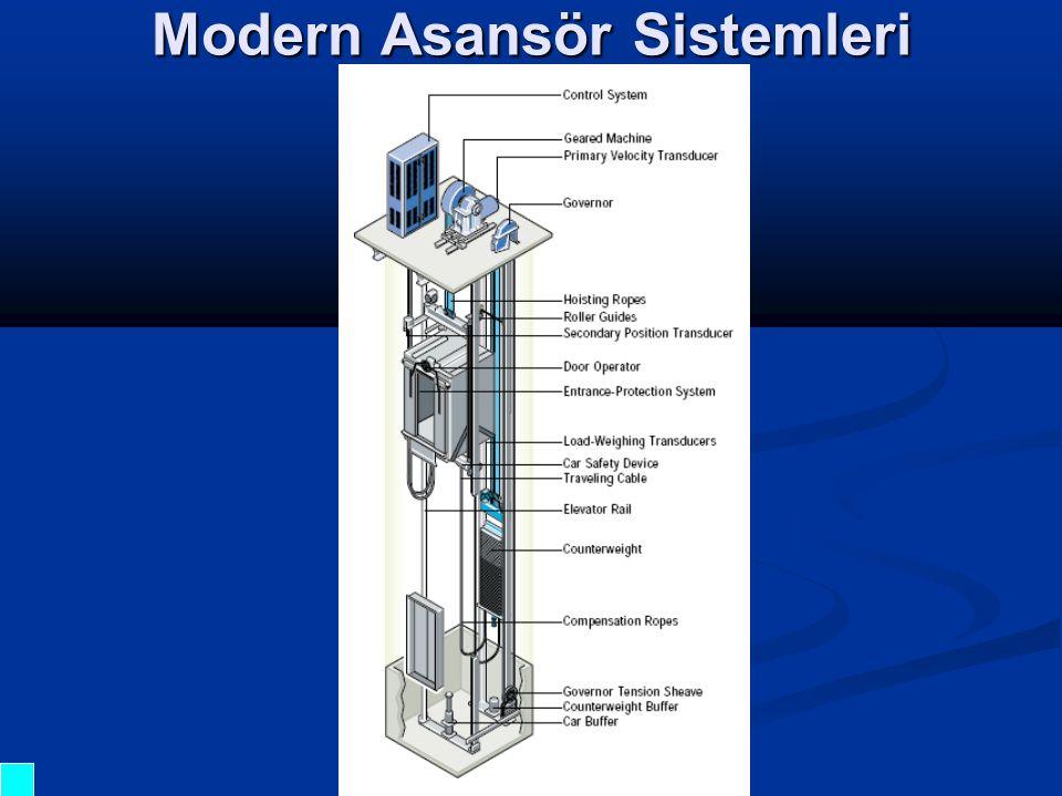 Modern Asansör Sistemleri
