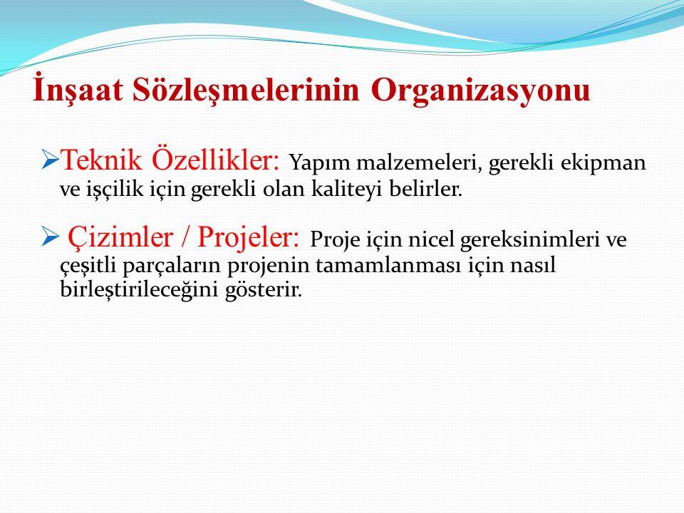 İnşaat Sözleşmelerinin Organizasyonu
