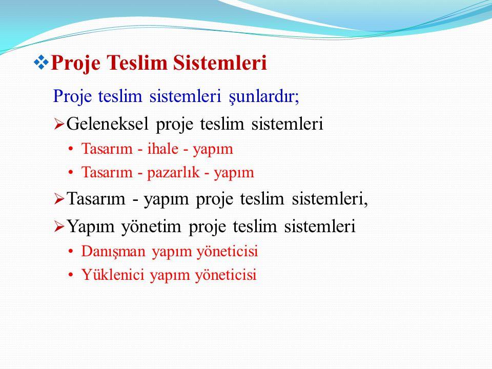 Proje Teslim Sistemleri