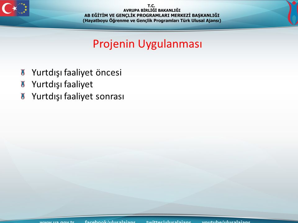Projenin Uygulanması Yurtdışı faaliyet öncesi Yurtdışı faaliyet