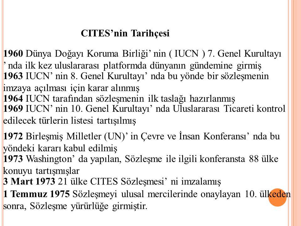 CITES'nin Tarihçesi
