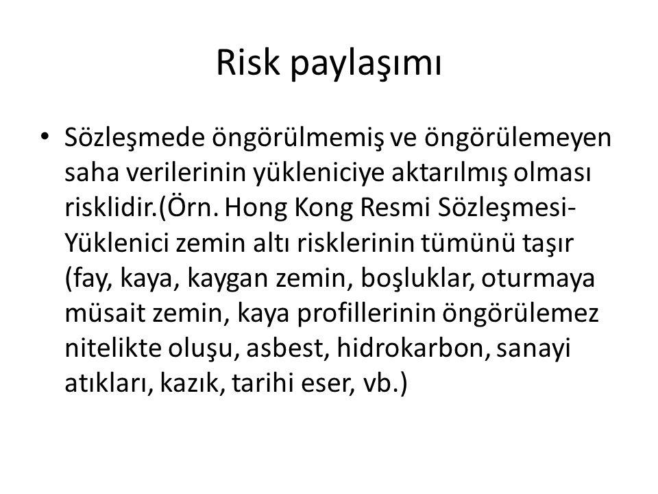 Risk paylaşımı