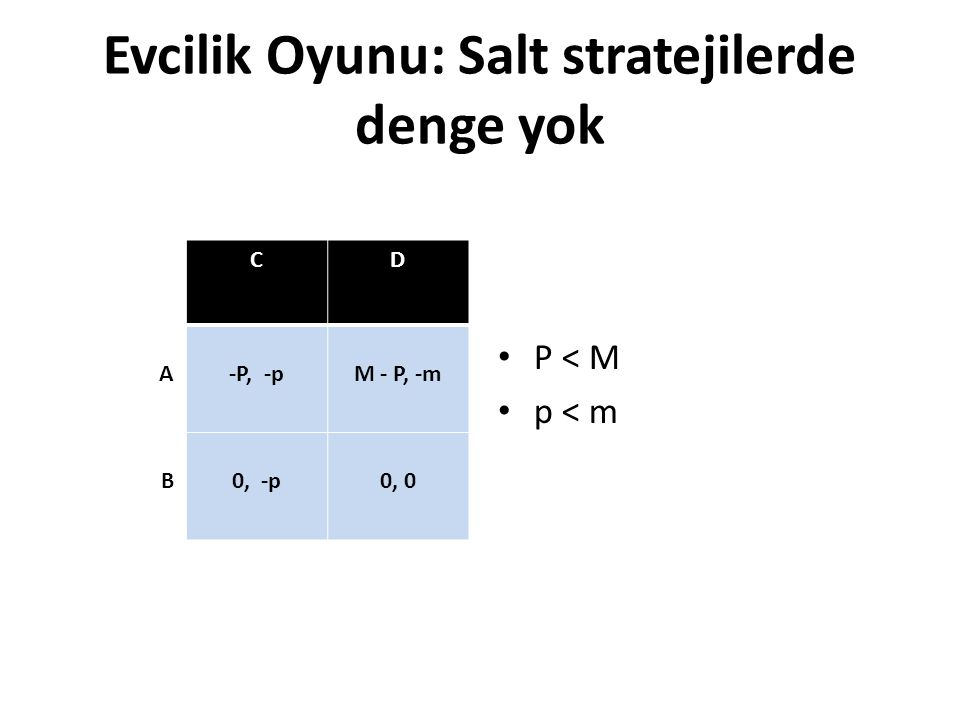 Evcilik Oyunu: Salt stratejilerde denge yok