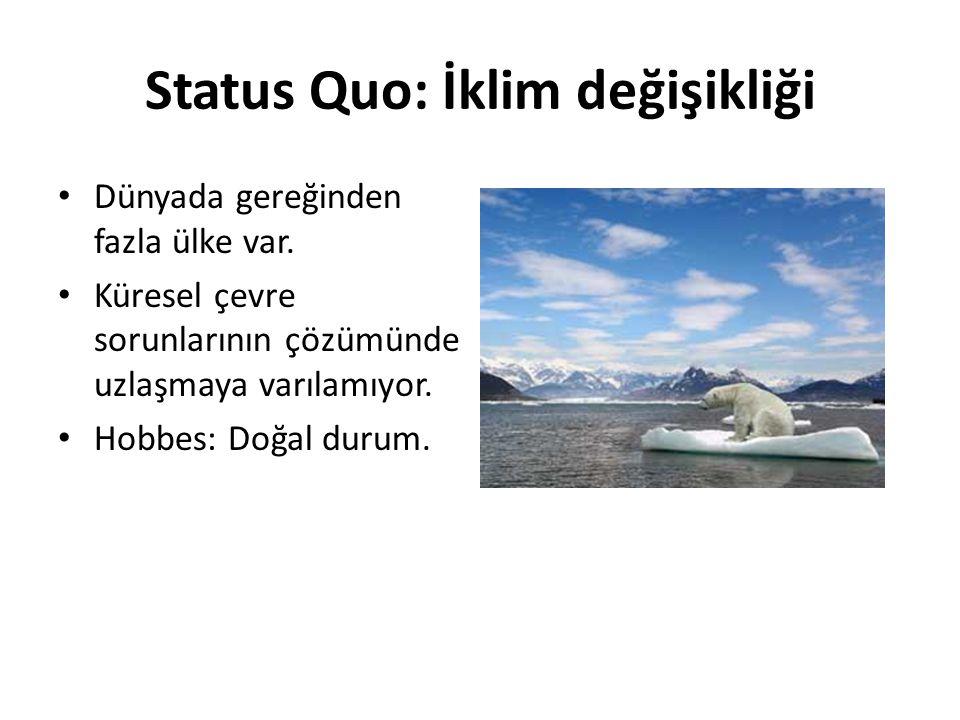 Status Quo: İklim değişikliği