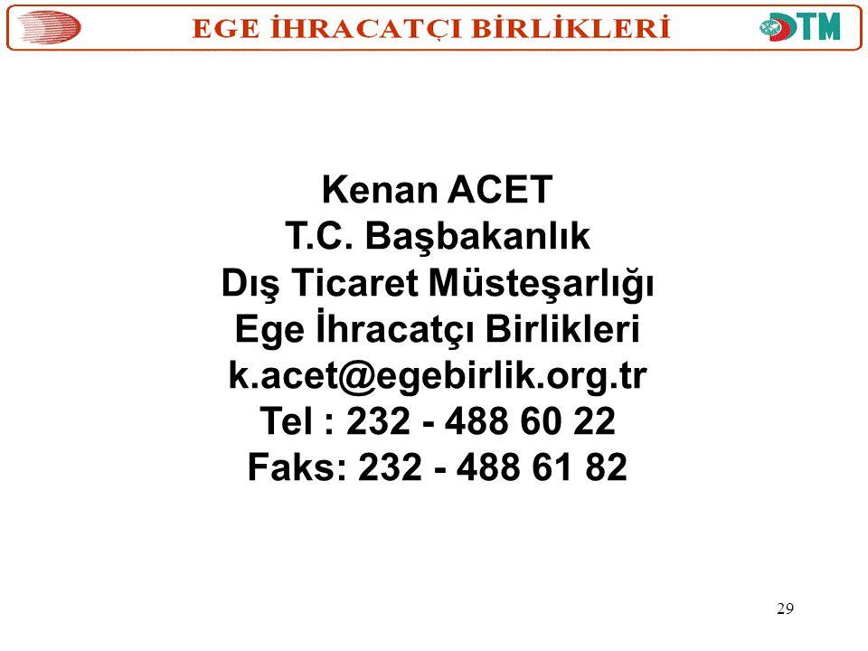 k.acet@egebirlik.org.tr Tel : 232 - 488 60 22 Faks: 232 - 488 61 82