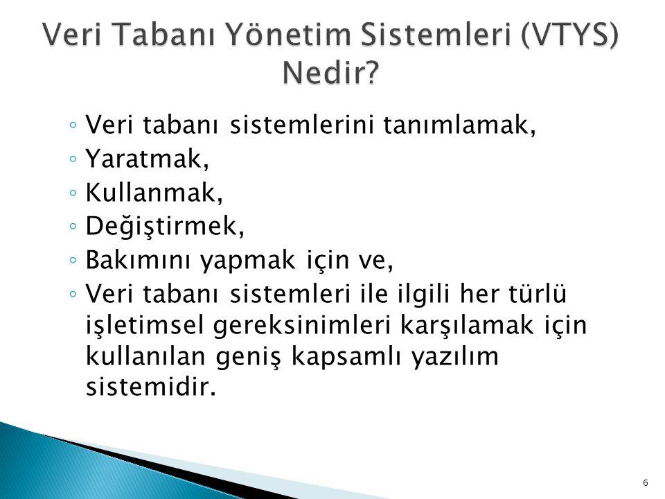 Veri Tabanı Yönetim Sistemleri (VTYS) Nedir