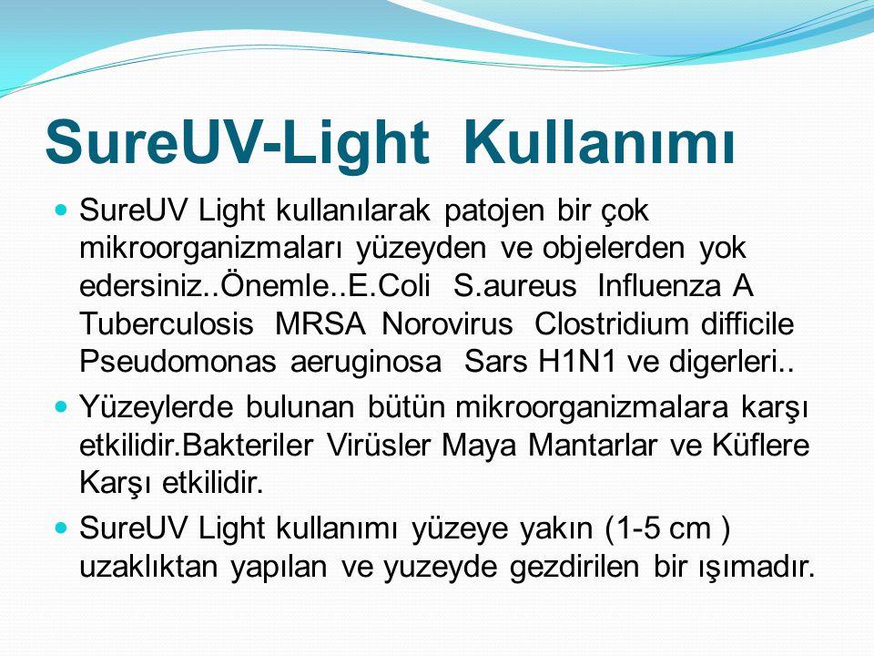 SureUV-Light Kullanımı