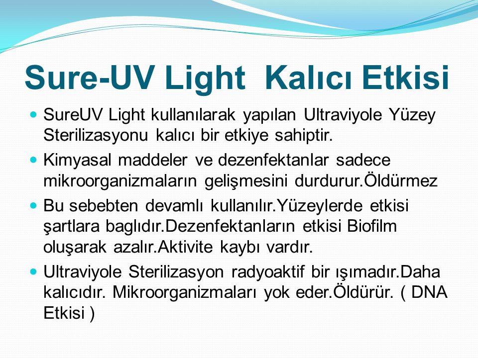 Sure-UV Light Kalıcı Etkisi