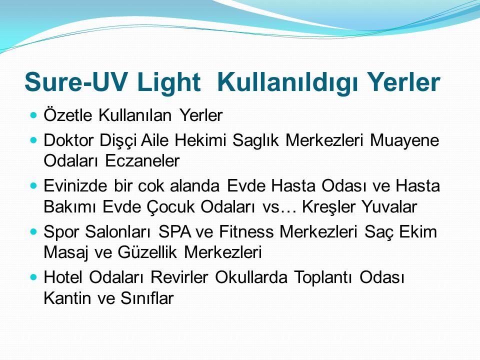 Sure-UV Light Kullanıldıgı Yerler