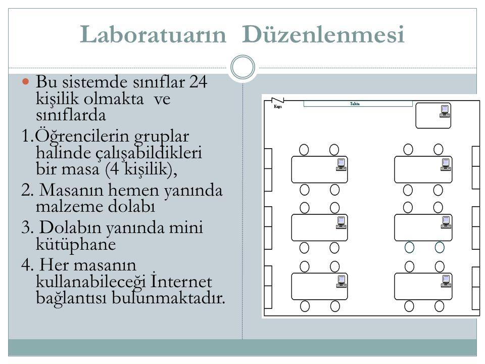 Laboratuarın Düzenlenmesi