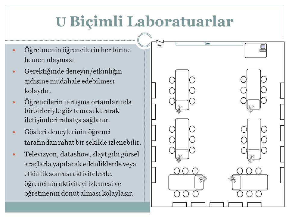 U Biçimli Laboratuarlar