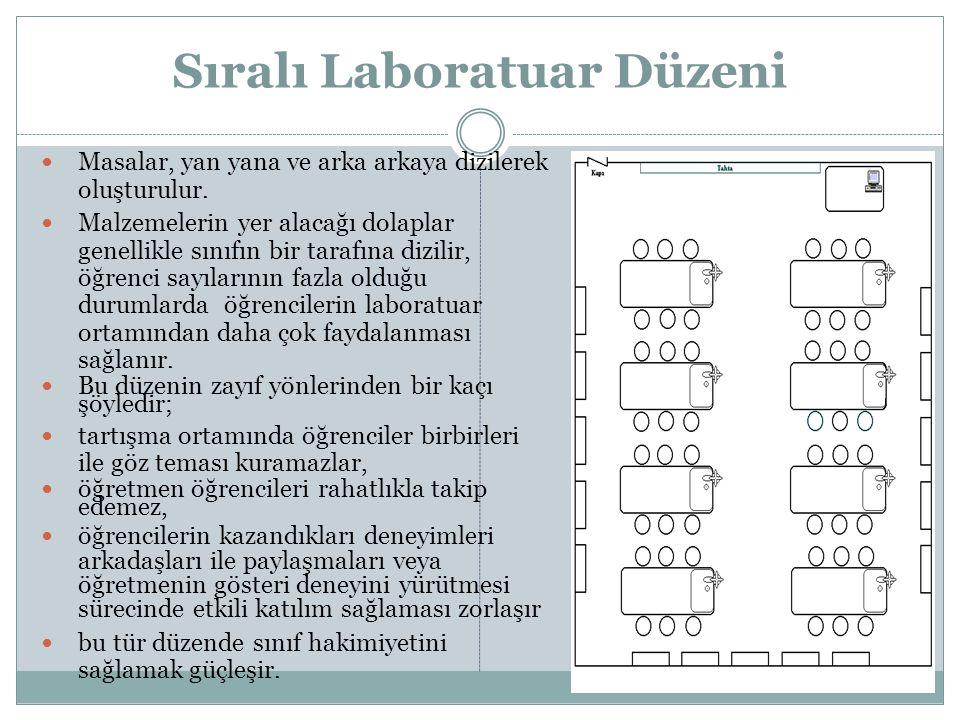 Sıralı Laboratuar Düzeni