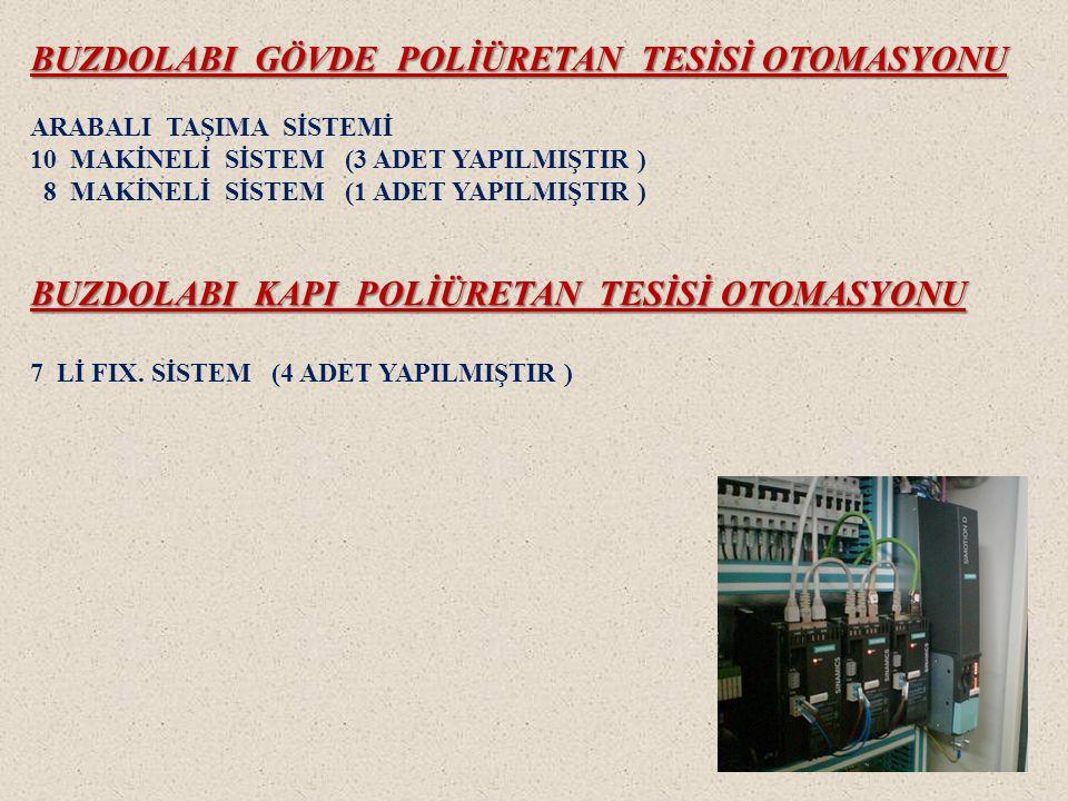 BUZDOLABI GÖVDE POLİÜRETAN TESİSİ OTOMASYONU