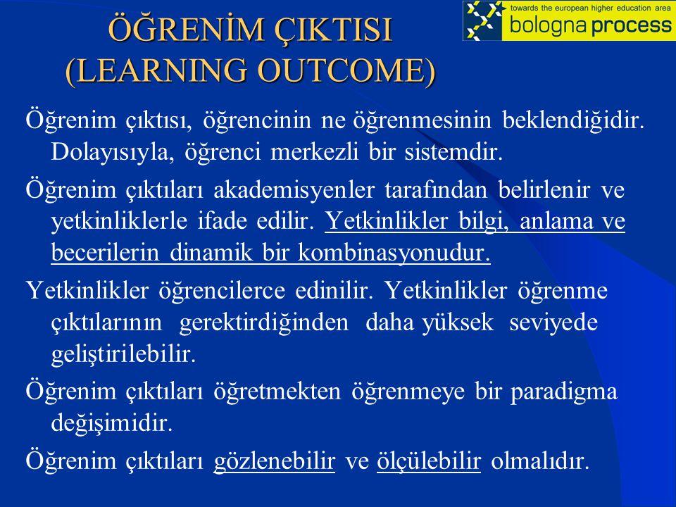 ÖĞRENİM ÇIKTISI (LEARNING OUTCOME)