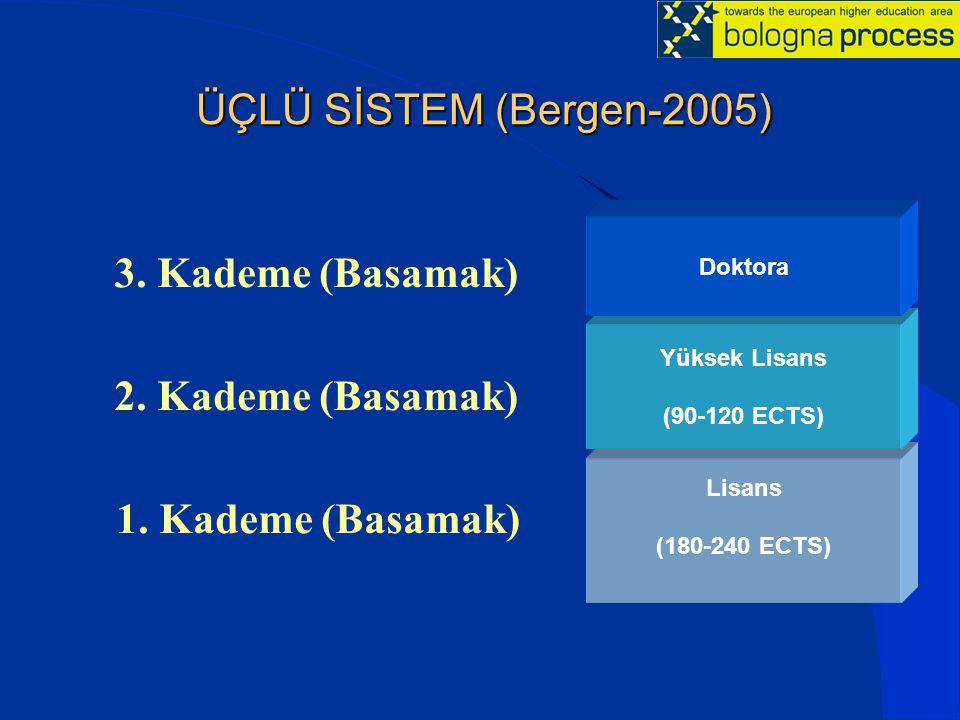 ÜÇLÜ SİSTEM (Bergen-2005) 3. Kademe (Basamak) 2. Kademe (Basamak)