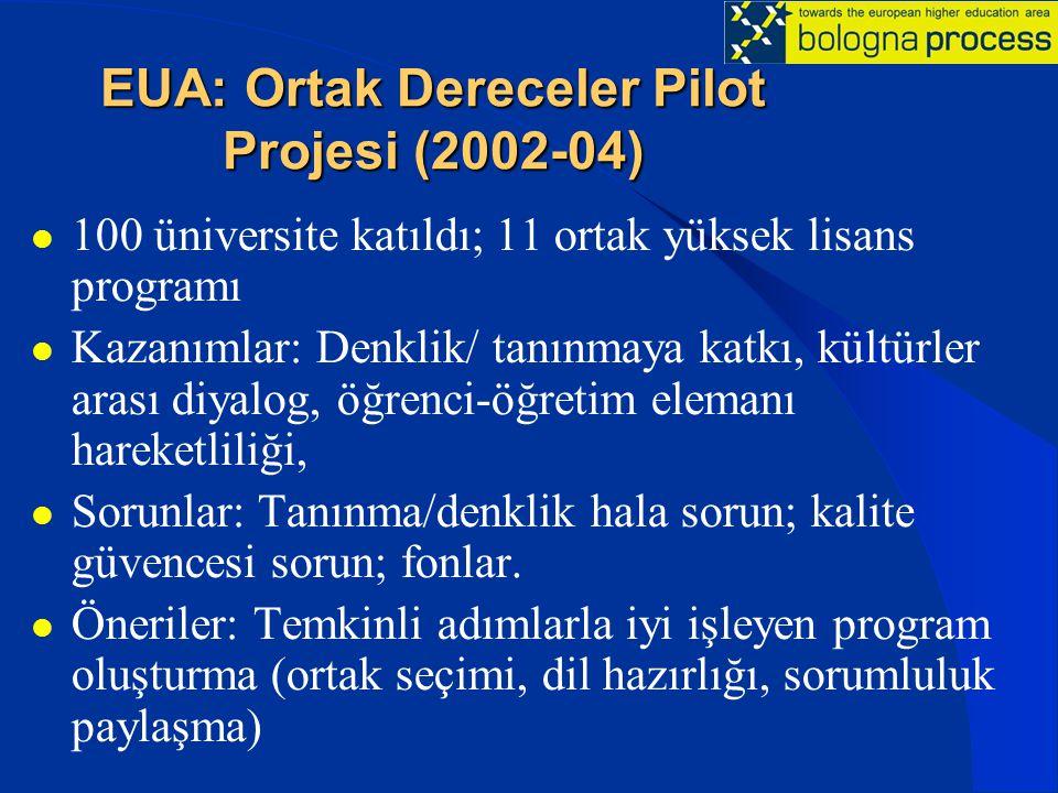 EUA: Ortak Dereceler Pilot Projesi (2002-04)