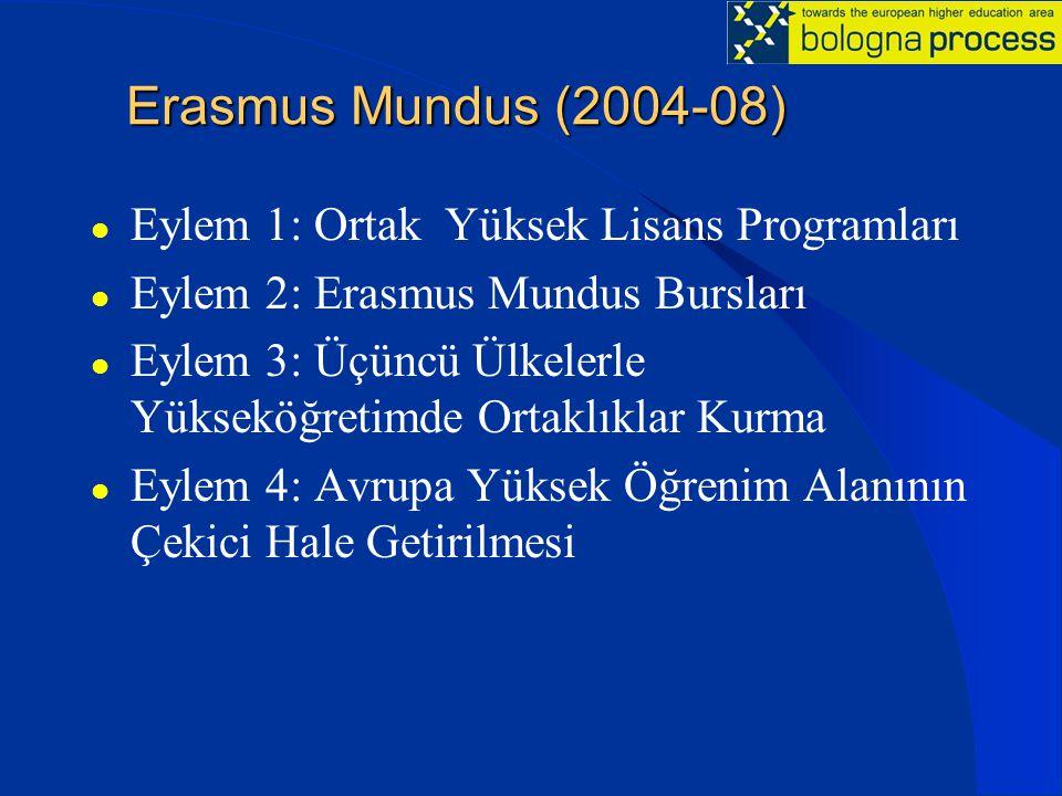 Erasmus Mundus (2004-08) Eylem 1: Ortak Yüksek Lisans Programları
