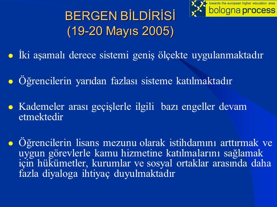 BERGEN BİLDİRİSİ (19-20 Mayıs 2005)