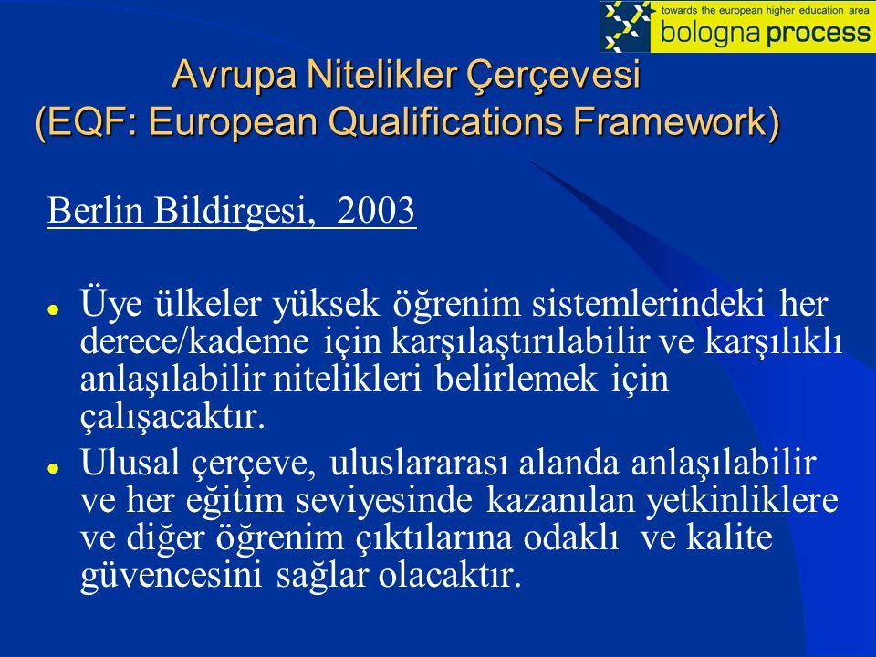 Avrupa Nitelikler Çerçevesi (EQF: European Qualifications Framework)