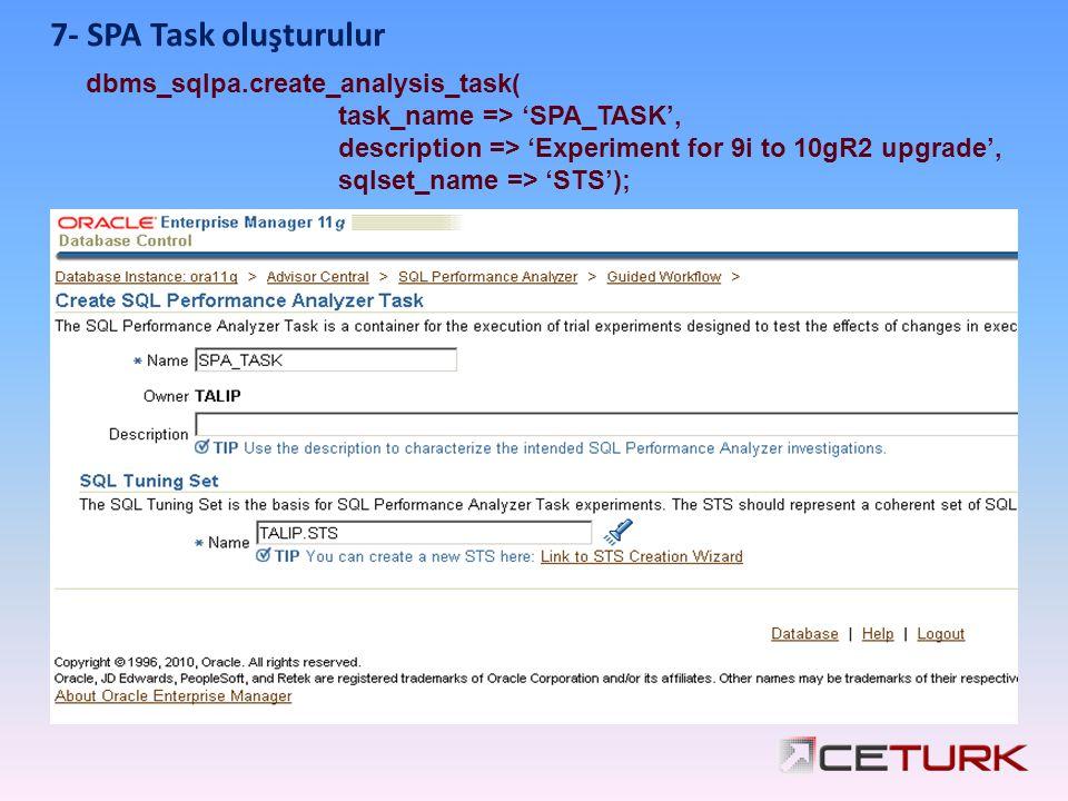 7- SPA Task oluşturulur dbms_sqlpa.create_analysis_task(