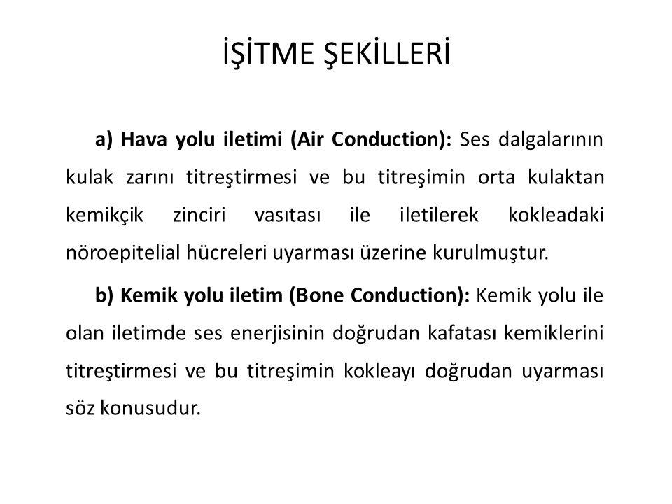 İŞİTME ŞEKİLLERİ