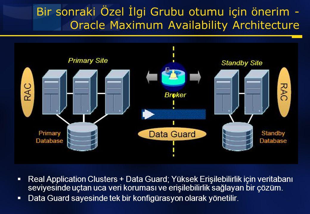 Bir sonraki Özel İlgi Grubu otumu için önerim - Oracle Maximum Availability Architecture